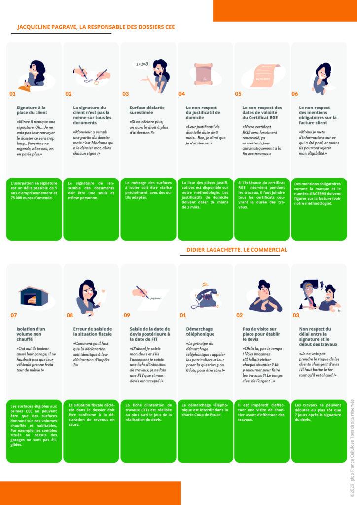 Guide des Mauvaises Pratiques Igloo France Cellulose p3
